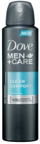 Dove Men+Care Clean Comfort Deodorant